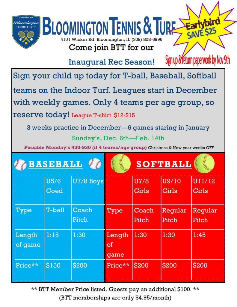 Inaugural Baseball, Softball 09212020